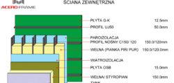 W1 250x120 -  Technologia-konstrukcje